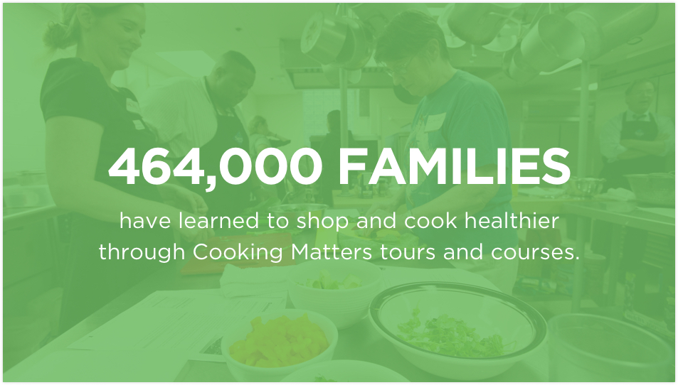 Cooking Matters slide one